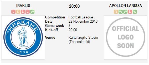 Nhận định Iraklis vs Apollon Larissa