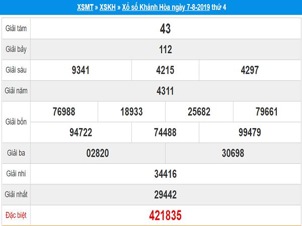 Soi cầu kết quả xổ số Khánh Hòa ngày 14/08 tỷ lệ trúng cao