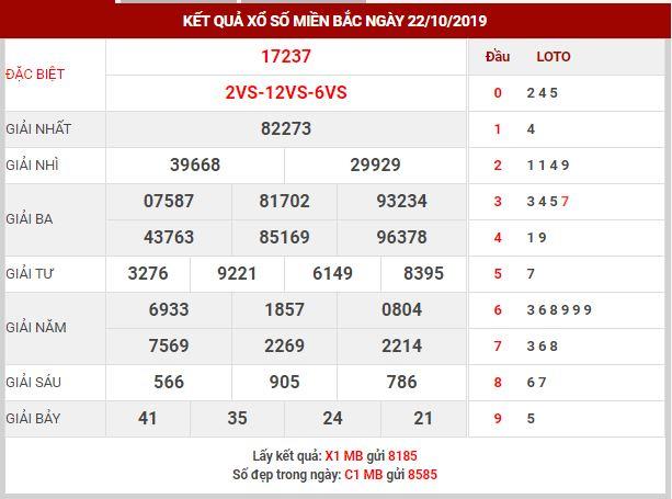 Dự đoán kết quả XSMB Vip ngày 23/10/2019