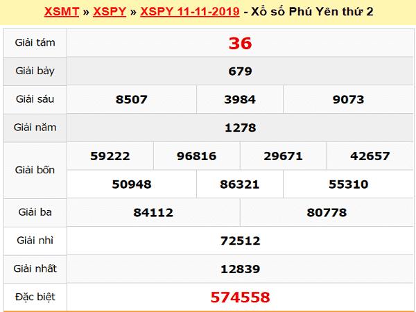 Thống kê xổ số phú yên ngày 18/11 từ các chuyên gia