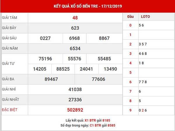 Dự đoán loto đẹp SX Bến Tre thứ 3 ngày 24-12-2019