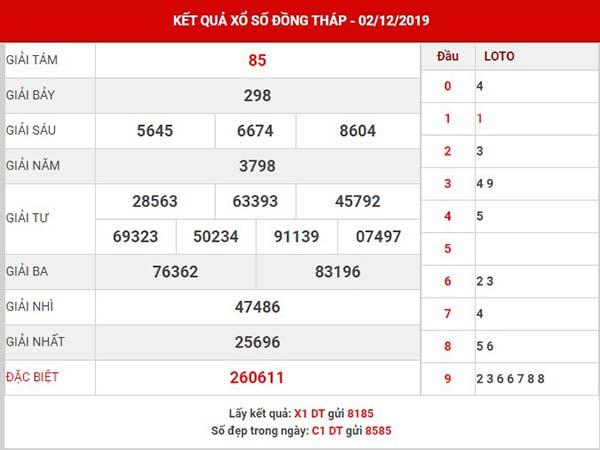 Dự đoán XS Đồng Tháp thứ 2 ngày 09-12-2019