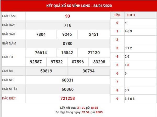 Phân tích kết quả XS Vĩnh Long thứ 6 ngày 31-1-2020