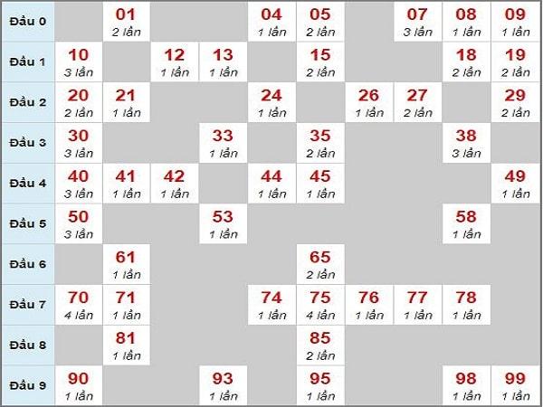 cau-mb-chay-3-ngay-24-3-2020-min
