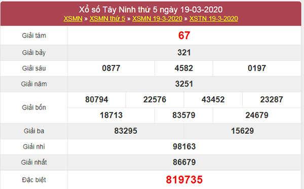 Dự đoán KQXS Tây Ninh 26/3/2020 - KQXSTN thứ 5