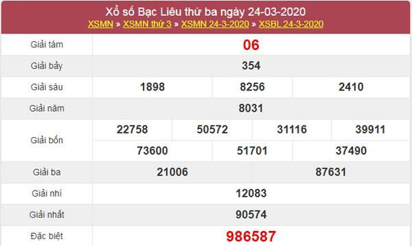Phân tích XSBL 31/3/2020 thứ 3 hôm nay cực chuẩn xác