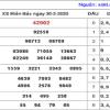 Phân tích xổ số miền bắc thứ 3 ngày 31/03/2020 chuẩn xác