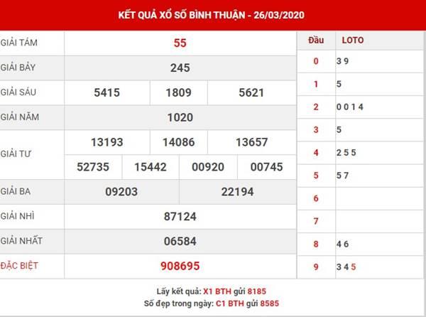 Phân tích xs Bình Thuận thứ 5 ngày 23-4-2020
