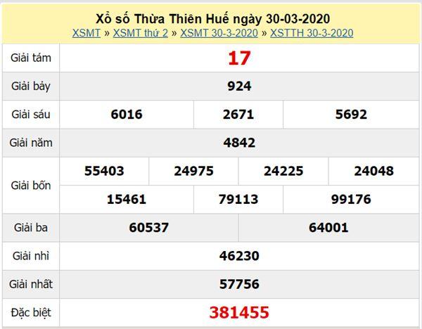 Thống kê XSTTH 27/4/2020 - KQXS Thừa Thiên Huế thứ 2