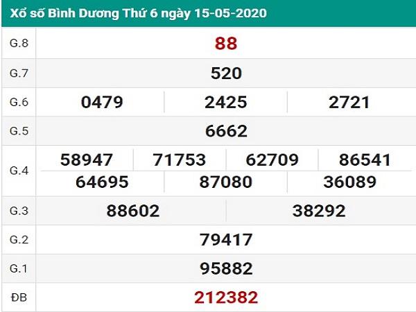 Bảng KQXSBD- Dự đoán xổ số bình dương ngày 22/05 chuẩn xác