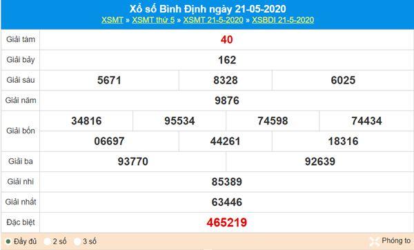 Dự đoán XSBDI 28/5/2020 chốt KQXS Bình Định thứ 5