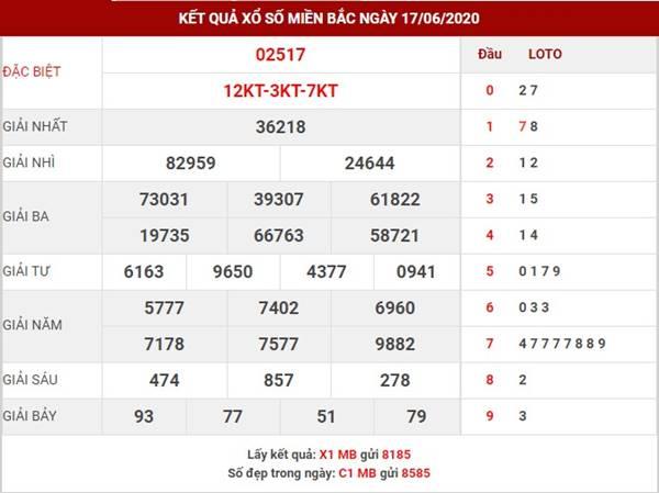 Thống kê kết quả XSMB thứ 5 ngày 18-6-2020