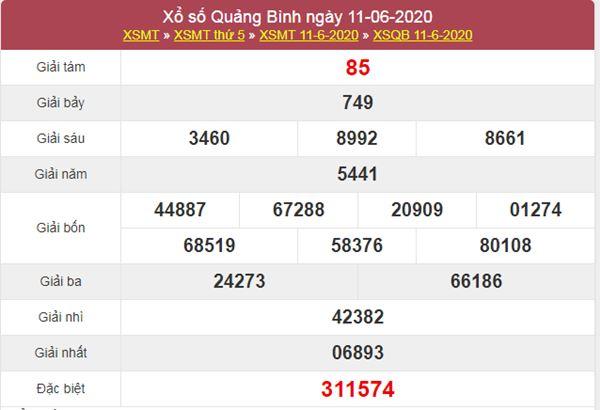 Dự đoán XSQB 18/6/2020 chốt KQXS Quảng Bình cực chuẩn