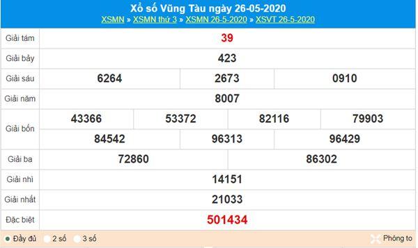 Dự đoán XSVT 2/6/2020 chốt KQXS Vũng Tàu thứ 3