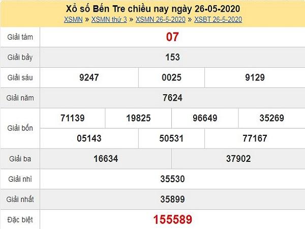 Bảng KQXSBT- Nhận định xổ số bến tre thứ 3 ngày 02/06 hôm nay