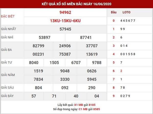 Phân tích kết quả SXMB thứ 4 ngày 17-6-2020