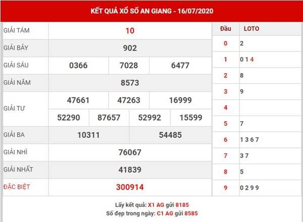 Dự đoán kết quả SX An Giang thứ 5 ngày 23-7-2020