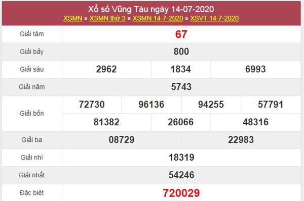 Dự đoán XSVT 21/7/2020 chốt KQXS Vũng Tàu thứ 3
