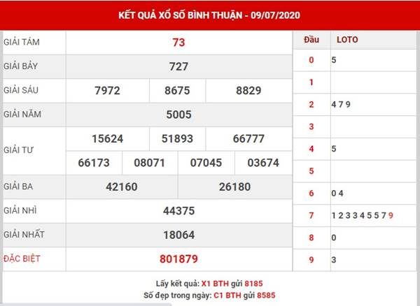Dự đoán kết quả Xổ Số Bình Thuận thứ 5 ngày 16-7-2020