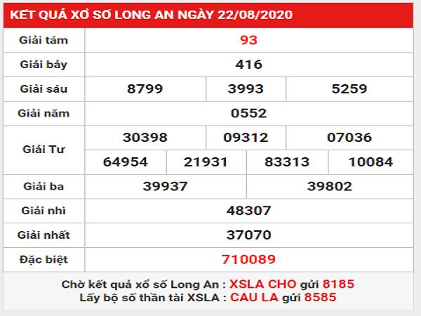 Thống kê KQXSLA- xổ số long an thứ 7 ngày 29/08/2020 chi tiết