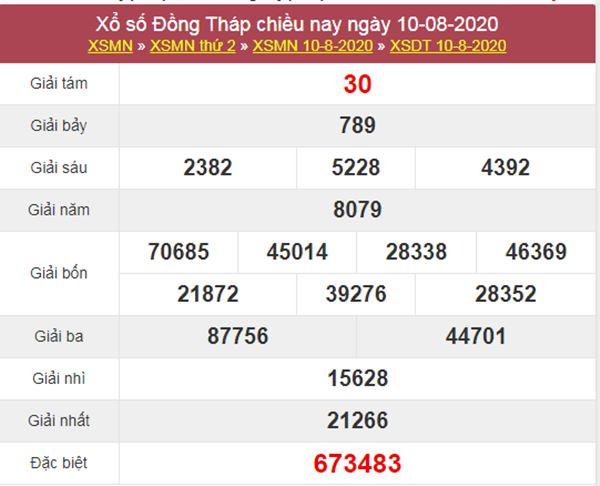 Thống kê XSDT 17/8/2020 chốt KQXS Đồng Tháp thứ 2
