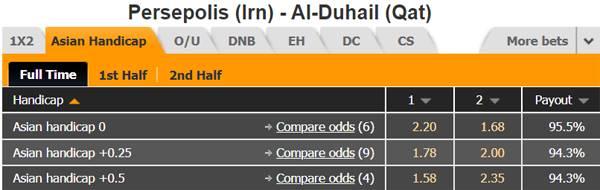 Tỷ lệ kèo giữa Persepolis vs Al Duhail
