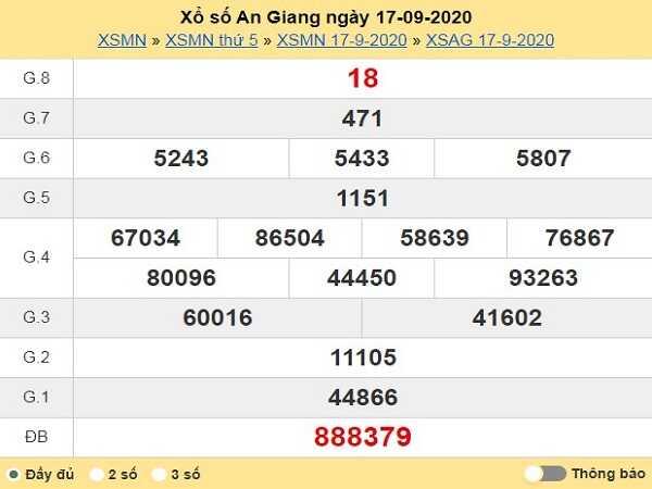Nhận định KQXSAG ngày 24/09/2020- chốt xổ số an giang thứ 5