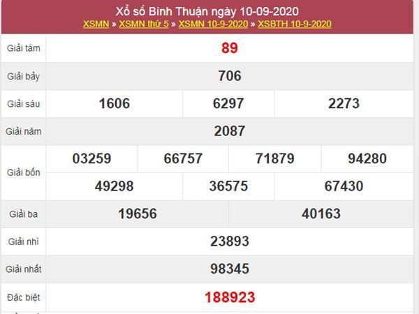 Soi cầu XSBTH 17/9/2020 chốt lô số đẹp Bình Thuận thứ 5