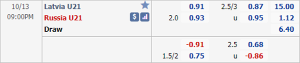 Tỷ lệ kèo giữa U21 Latvia vs U21 Nga