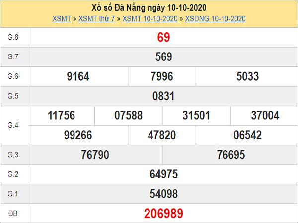 Thống kê KQXSDN ngày 14/10/2020- xổ số đà nẵng chắc trúng