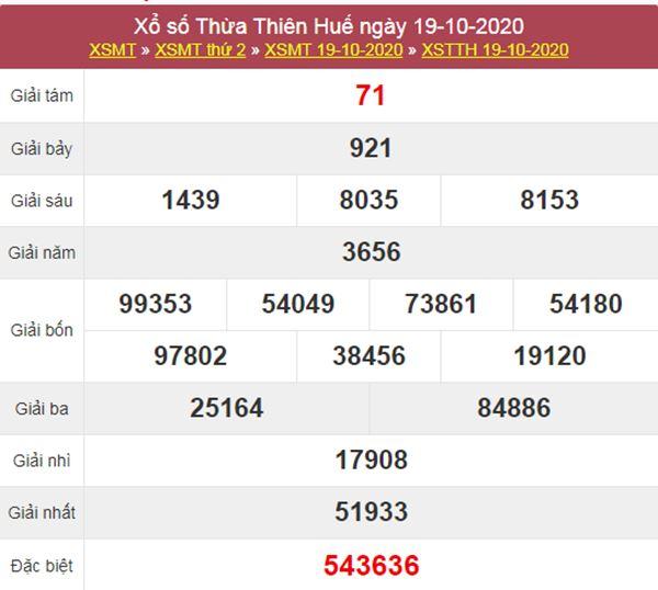 Nhận định KQXS Thừa Thiên Huế 26/10/2020 thứ 2 chính xác nhất