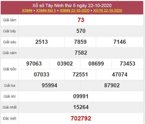 Soi cầu XSTN 29/10/2020 chốt lô VIP Tây Ninh thứ 5