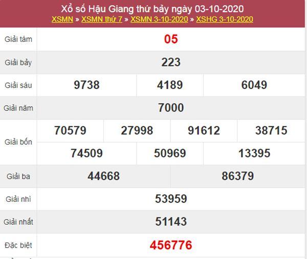 Thống kê XSHG 10/10/2020 chốt lô Hậu Giang thứ 7 chính xác