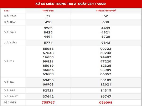 Thống kê kết quả XSMT thứ 2 ngày 30/11/2020