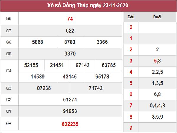 Thống kê XSDT ngày 30/11/2020- xổ số đồng tháp chi tiết