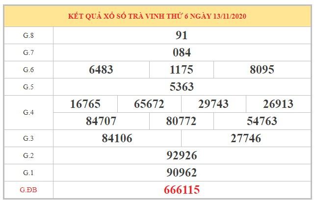 Nhận định KQXSTV ngày 20/11/2020 dựa vào kết quả kỳ trước