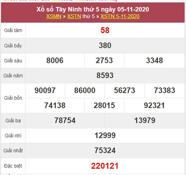 Nhận định KQXS Tây Ninh 12/11/2020 thứ 5 tỷ lệ trúng cao
