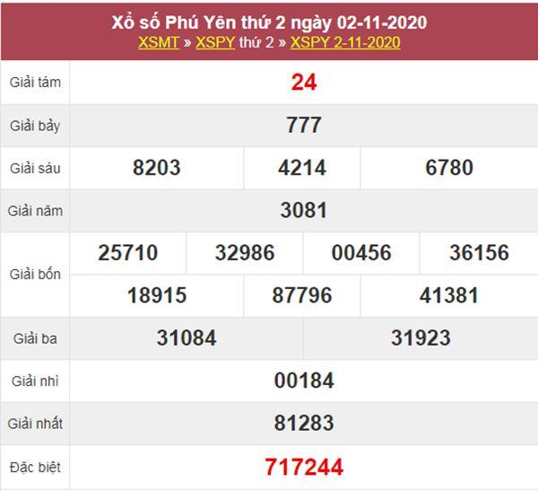 Soi cầu KQXS Phú Yên 9/11/2020 thứ 2 với độ chuẩn xác cao