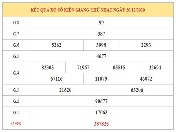Thống kê XSKG ngày 27/12/2020 dựa trên kết quả kì trước