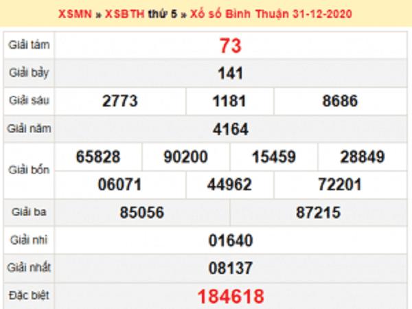 Soi cầu KQXSBT ngày 07/01/2021- xổ số bình thuận