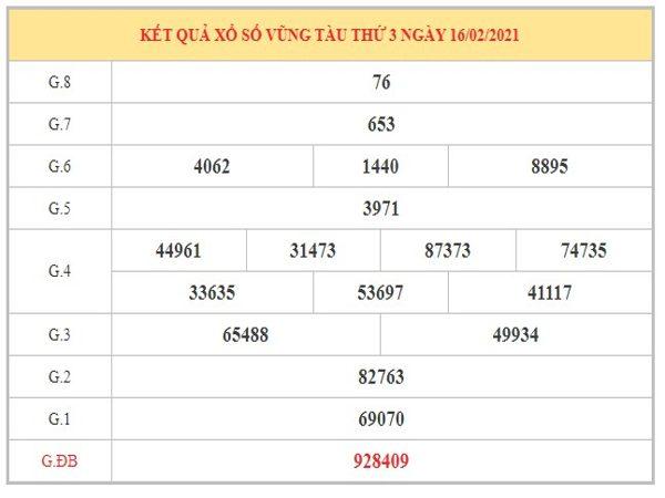 Nhận định KQXSVT ngày 23/2/2021 dựa trên kết quả kỳ trước