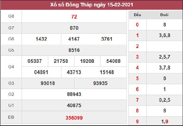 Thống kê XSDT 22/2/2021 chốt lô số đẹp Đồng Tháp hôm nay