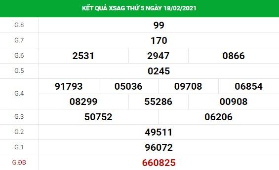 Soi cầu dự đoán XS An Giang Vip ngày 25/02/2021