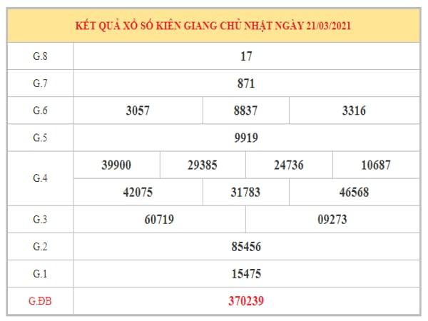 Nhận định KQXSKG ngày 28/3/2021 dựa trên kết quả kì trước