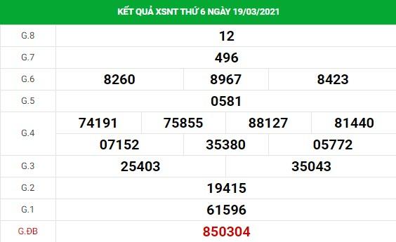 Soi cầu XS Ninh Thuận chính xác thứ 6 ngày 26/03/2021