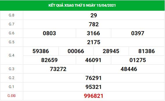 Soi cầu dự đoán XS An Giang Vip ngày 22/04/2021