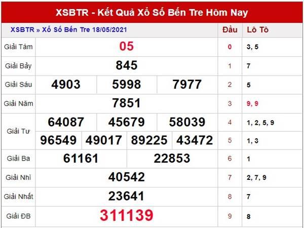 Thống kê kết quả SXBTR thứ 3 ngày 25/5/2021