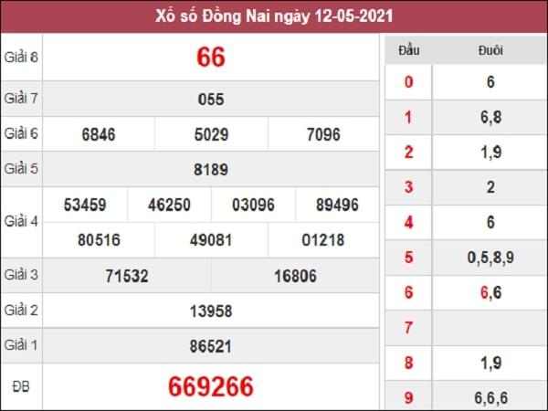 Dự đoán xổ số Đồng Nai 19/5/2021