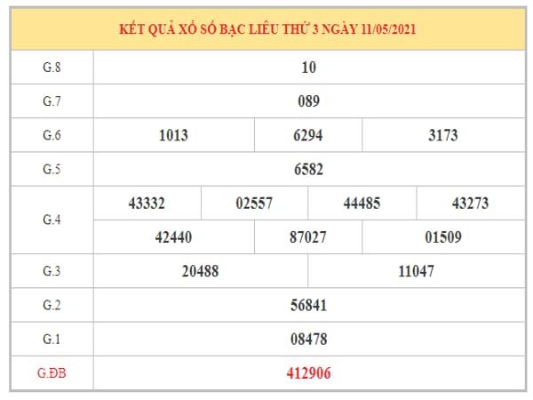 Nhận định KQXSBL ngày 18/5/2021 dựa trên kết quả kì trước