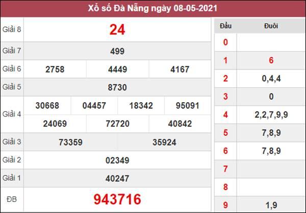 Thống kê XSDNG 12/5/2021 chốt số đẹp giờ vàng Đà Nẵng